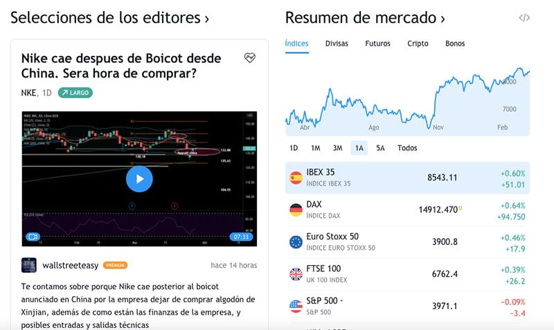 captura de pantalla de la web tradingview